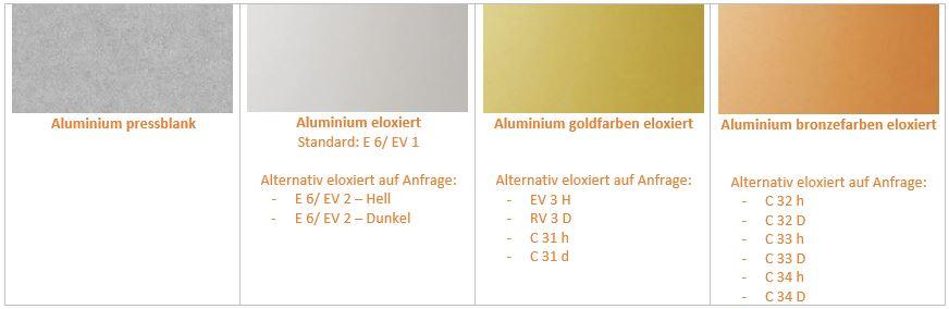 Kollage-Alle-Farben-Aluminium-G-Serie